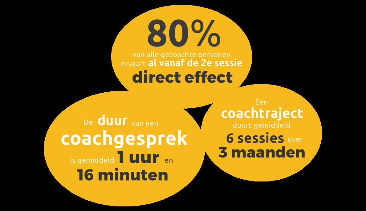 unscript_abonnementen_infographic